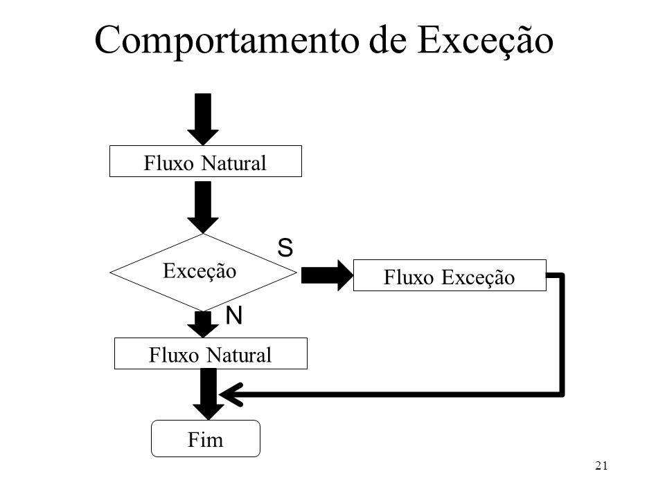 Comportamento de Exceção 21 Fluxo Natural Exceção Fluxo Exceção Fluxo Natural S N Fim