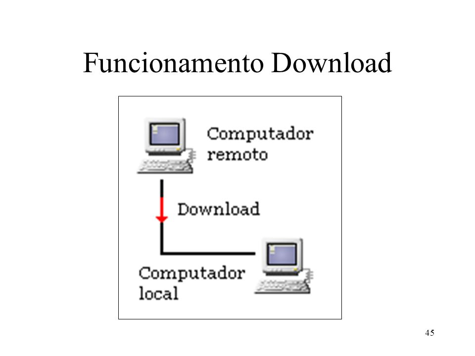 Funcionamento Download 45