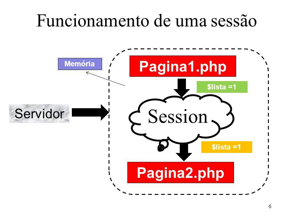 Funcionamento de uma sessão 6 Pagina1.php Session Pagina2.php $lista =1 Servidor Memória