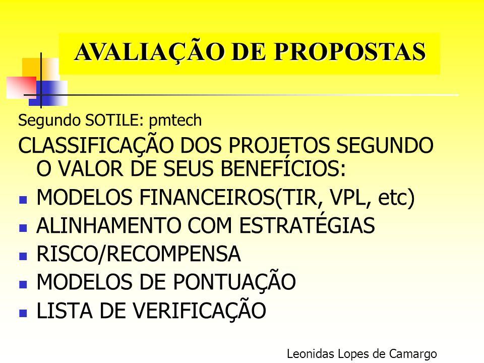 TÉCNICAS SOFISTICADAS FORMULAS ÚTEIS FATOR DE ATUALIZAÇÃO DE ANUIDADES (atualiza uma série uniforme de valores no tempo, a determinada taxa) = (FAA) VP = FAA * Valor das Anuidades FAA = ((((1+i) n ) -1) / (i*((1+i) n ))) No excel = fx/Financeira/VP FATOR DE DETERMINAÇÃO DE PRESTAÇÃO Determinação da prestação constante (PRICE), com pagamento da primeira no final do 1º período, dado um valor presente a determinada taxa e a um determinado numero de prestações = FDP VP = FDP * Montante Atual do Investimento FDP = 1/ ((((1+i) n ) -1) / (i*((1+i) n ))) No excel = fx/Financeira/PGTO