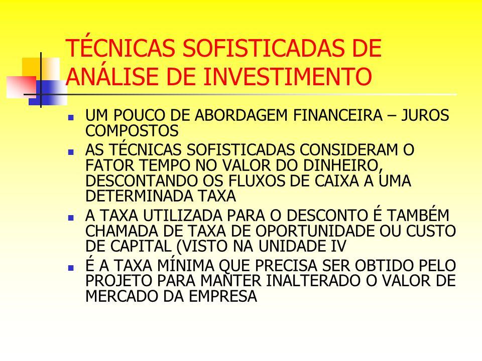 TÉCNICAS SOFISTICADAS FORMULAS ÚTEIS FATOR DE DETERMINAÇÃO DE PRESTAÇÃO ANTECIPADA Determinação da prestação constante (PRICE), com pagamento da primeira no início do 1º período, dado um valor presente a determinada taxa e a um determinado numero de prestações = FPA VP = FPA * Montante Atual do Investimento FPA = 1/ ((((1+i) n ) -1) / (i*((1+i) n-1 ))) FATOR DE DETERMINAÇÃO DE PRESTAÇÃO POSTECIPADA Determinação da prestação constante (PRICE), com pagamento da primeira no final de m período, dado um valor presente a determinada taxa e a um determinado numero de prestações = FPP VP = FPP * Montante Atual do Investimento FPP = (((1+I) m )*(1/ ((((1+i) n ) -1) / (i*((1+i) n-1 ))))))