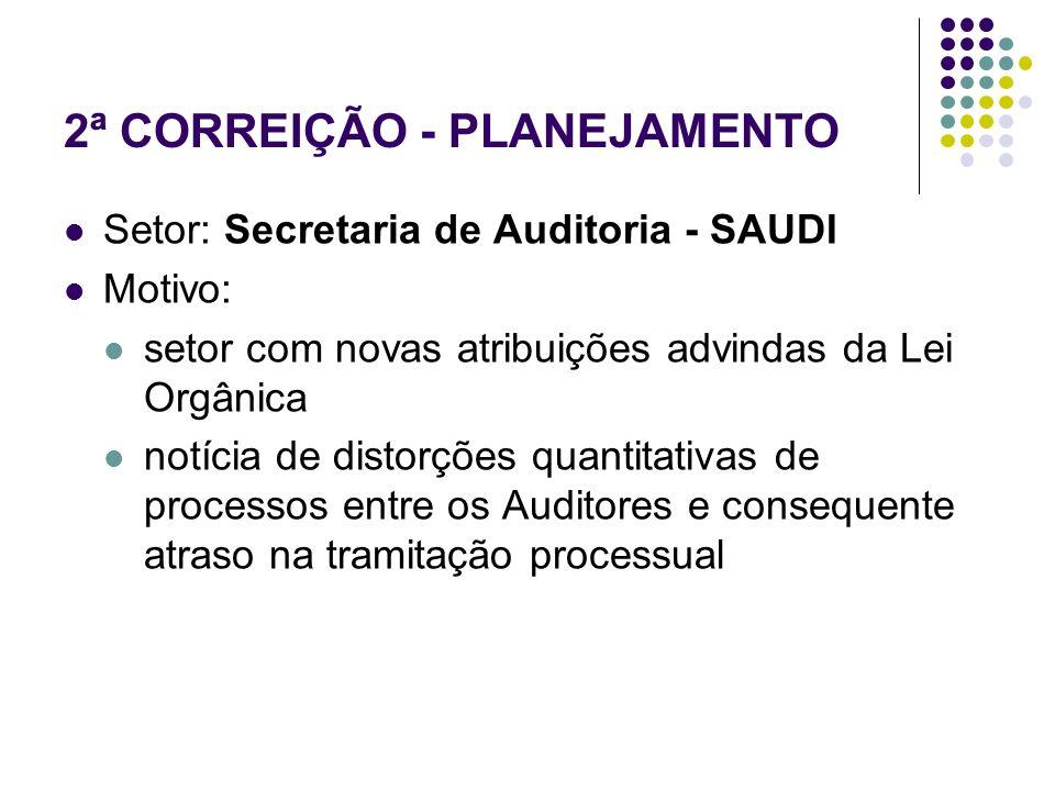 2ª CORREIÇÃO - PLANEJAMENTO Setor: Secretaria de Auditoria - SAUDI Motivo: setor com novas atribuições advindas da Lei Orgânica notícia de distorções