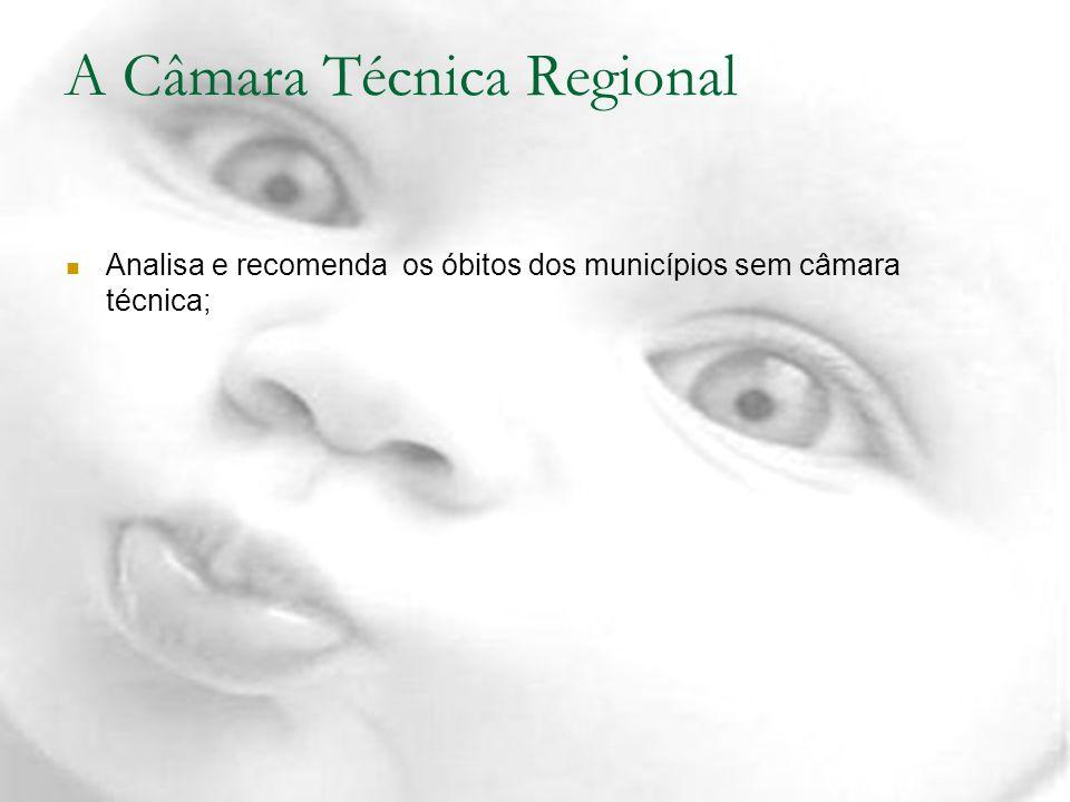 A Câmara Técnica Regional Analisa e recomenda os óbitos dos municípios sem câmara técnica;