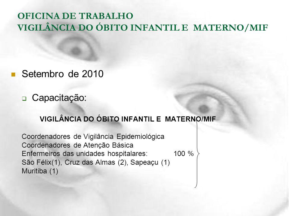 Setembro de 2010 Capacitação: VIGILÂNCIA DO ÓBITO INFANTIL E MATERNO/MIF Coordenadores de Vigilância Epidemiológica Coordenadores de Atenção Básica En