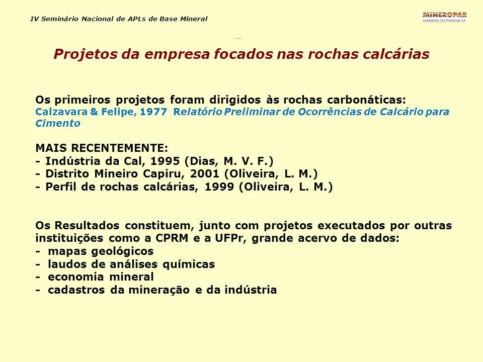 IV Seminário Nacional de APLs de Base Mineral Mineropar 3 Os primeiros projetos foram dirigidos às rochas carbonáticas: Calzavara & Felipe, 1977 Relat