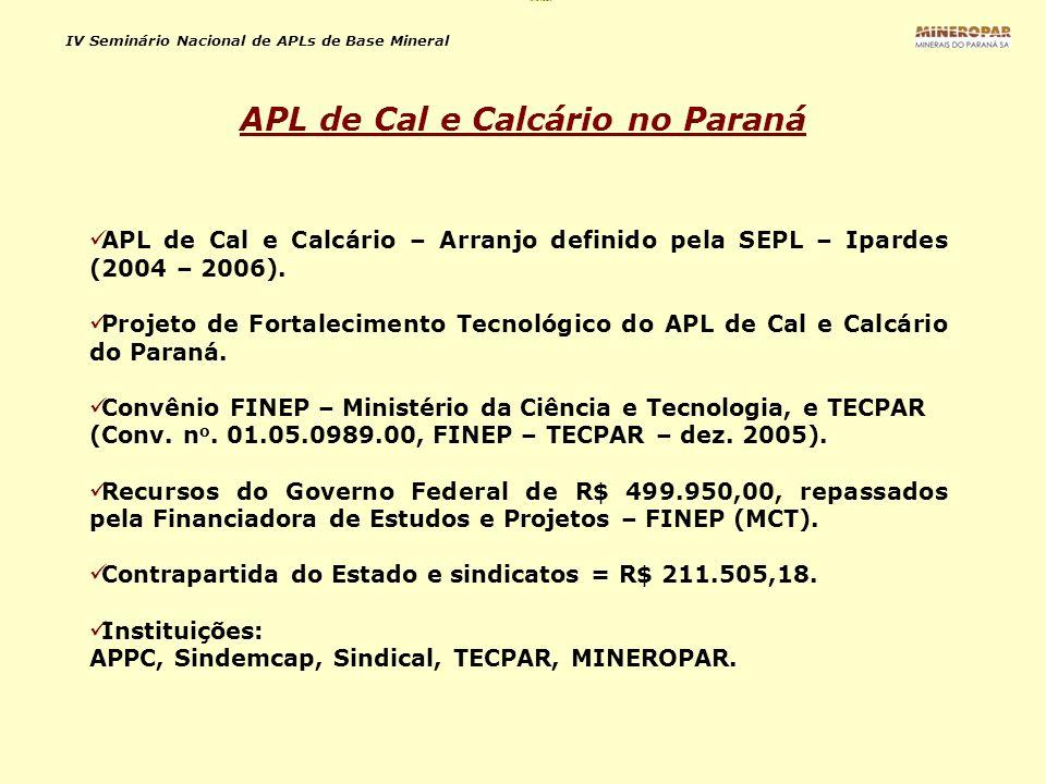 IV Seminário Nacional de APLs de Base Mineral APL de Cal e Calcário – Arranjo definido pela SEPL – Ipardes (2004 – 2006). Projeto de Fortalecimento Te