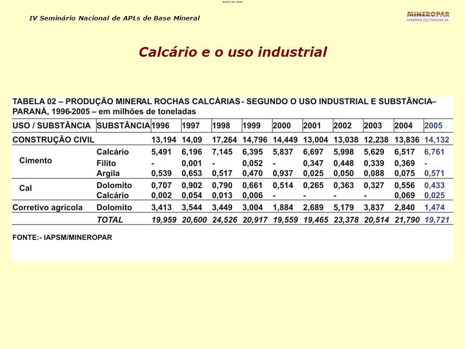 IV Seminário Nacional de APLs de Base Mineral Calcários e Uso Industrial Calcário e o uso industrial