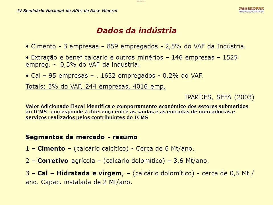 IV Seminário Nacional de APLs de Base Mineral Cimento - 3 empresas – 859 empregados - 2,5% do VAF da Indústria. Extração e benef calcário e outros min