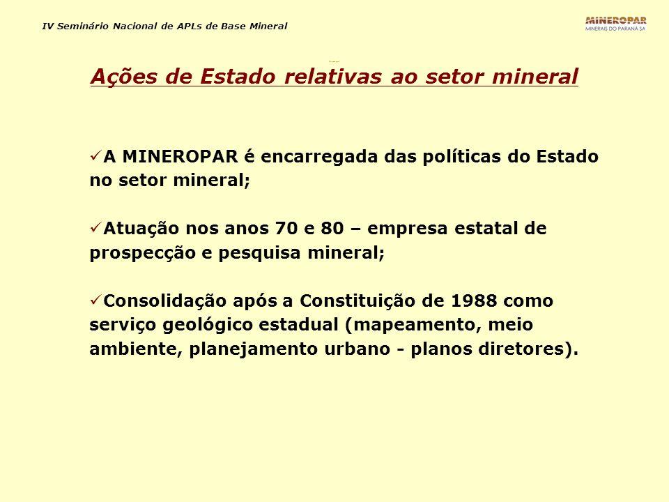 IV Seminário Nacional de APLs de Base Mineral A MINEROPAR é encarregada das políticas do Estado no setor mineral; Atuação nos anos 70 e 80 – empresa e