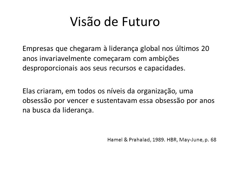 Visão de Futuro Empresas que chegaram à liderança global nos últimos 20 anos invariavelmente começaram com ambições desproporcionais aos seus recursos
