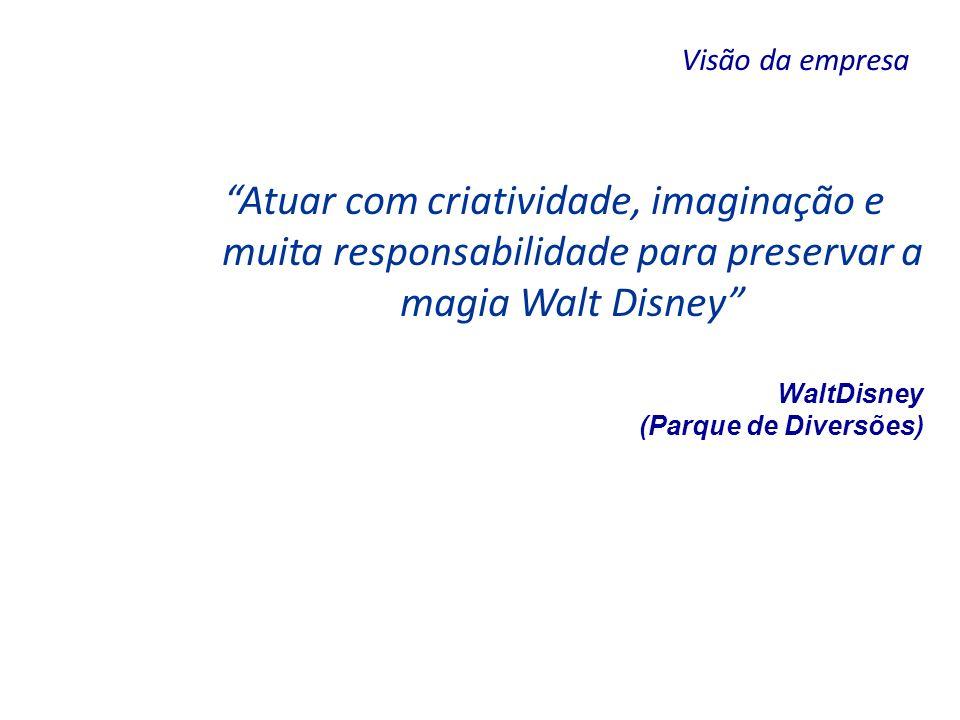 WaltDisney (Parque de Diversões) Atuar com criatividade, imaginação e muita responsabilidade para preservar a magia Walt Disney Visão da empresa