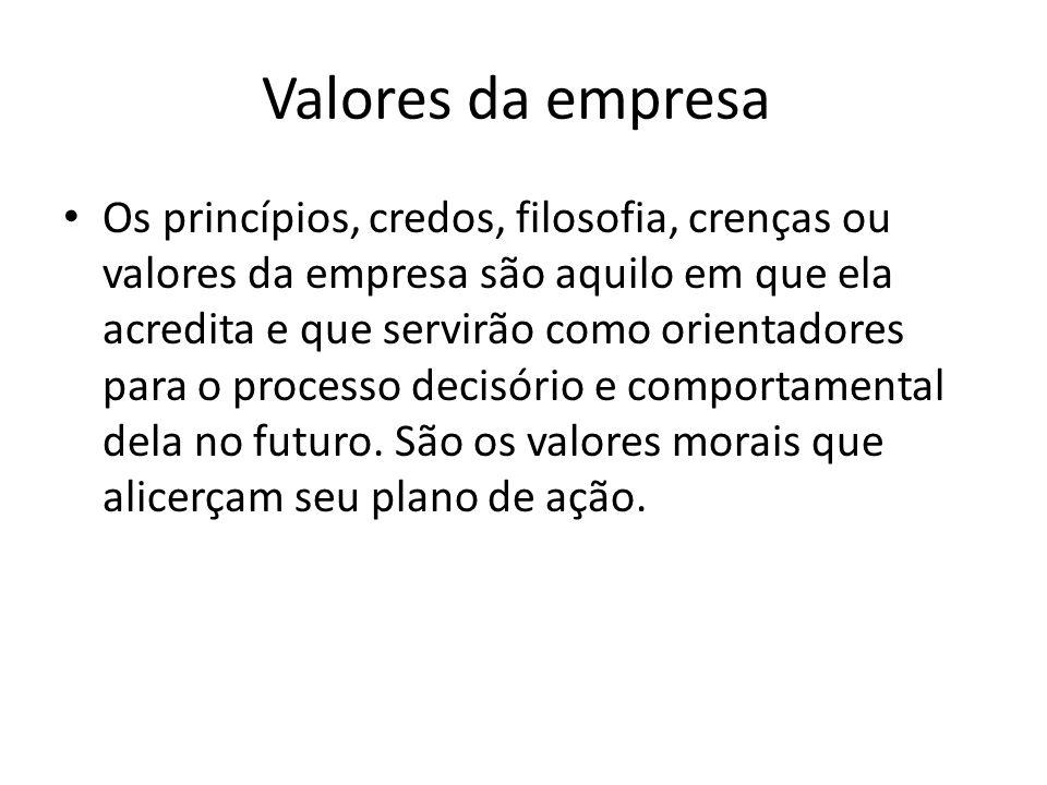 Valores da empresa Os princípios, credos, filosofia, crenças ou valores da empresa são aquilo em que ela acredita e que servirão como orientadores par