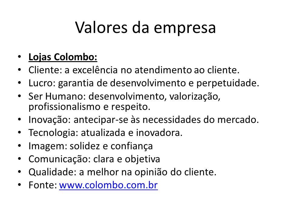 Valores da empresa Lojas Colombo: Cliente: a excelência no atendimento ao cliente. Lucro: garantia de desenvolvimento e perpetuidade. Ser Humano: dese