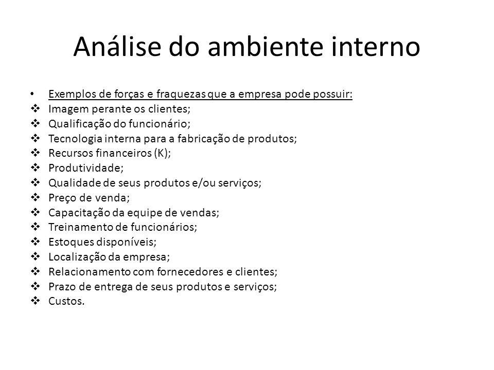 Análise do ambiente interno Exemplos de forças e fraquezas que a empresa pode possuir: Imagem perante os clientes; Qualificação do funcionário; Tecnol