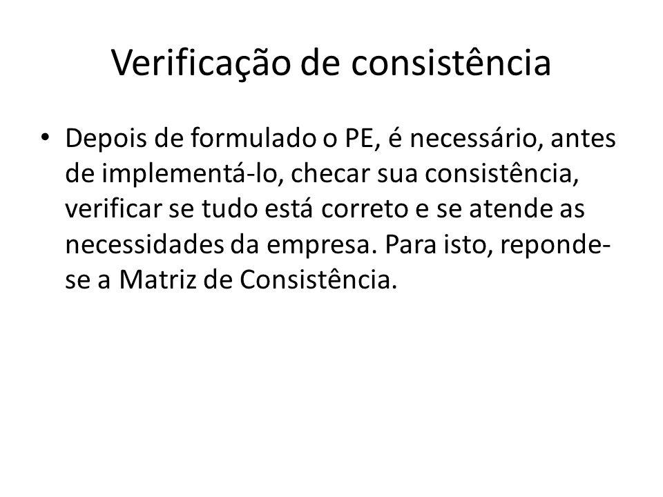 Verificação de consistência Depois de formulado o PE, é necessário, antes de implementá-lo, checar sua consistência, verificar se tudo está correto e