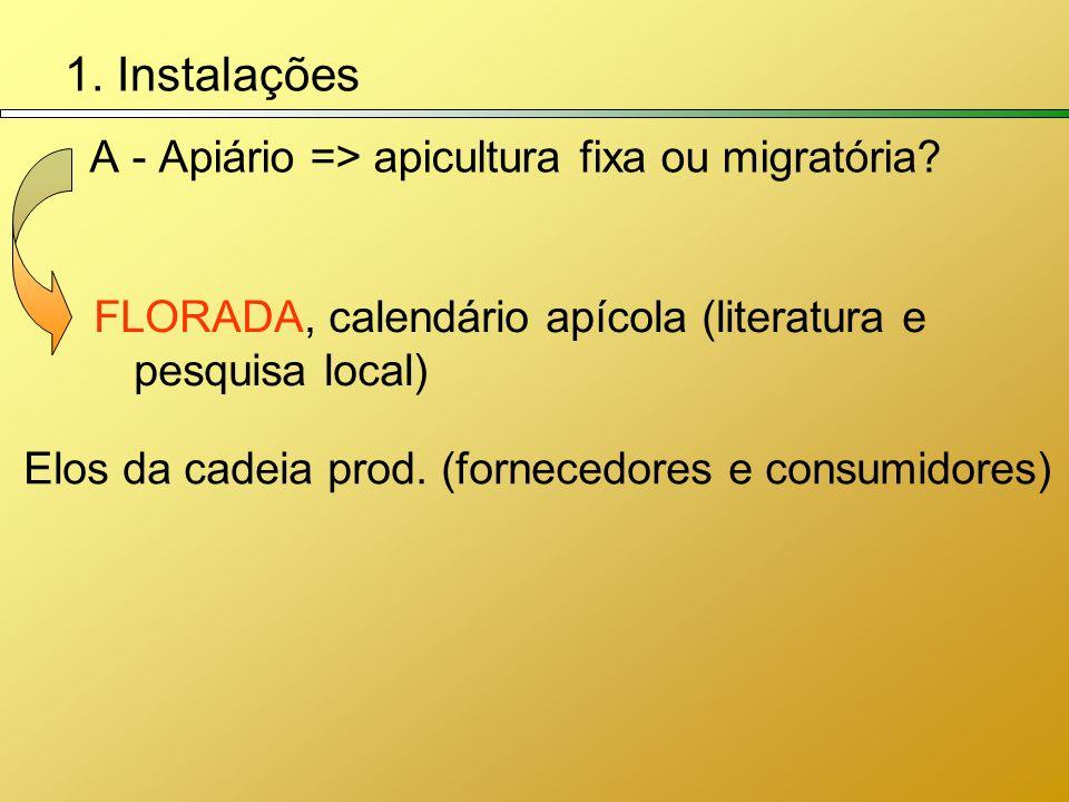 1. Instalações A - Apiário => apicultura fixa ou migratória? FLORADA, calendário apícola (literatura e pesquisa local) Elos da cadeia prod. (fornecedo