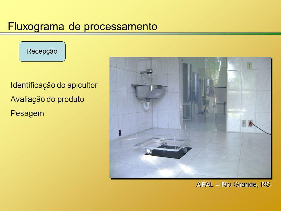 Fluxograma de processamento Recepção Identificação do apicultor Avaliação do produto Pesagem AFAL – Rio Grande, RS