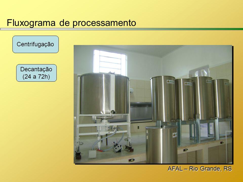 Fluxograma de processamento Centrifugação Decantação (24 a 72h) AFAL – Rio Grande, RS