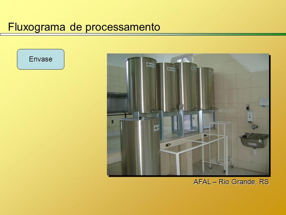 Fluxograma de processamento Envase AFAL – Rio Grande, RS