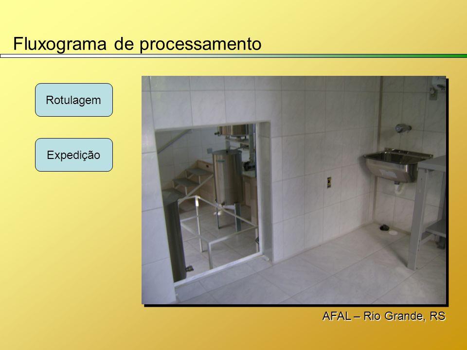 Fluxograma de processamento Rotulagem Expedição AFAL – Rio Grande, RS