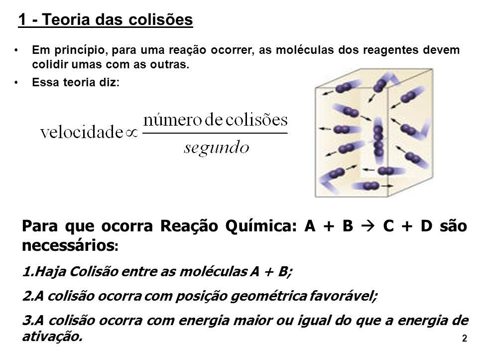 2 1 - Teoria das colisões Em princípio, para uma reação ocorrer, as moléculas dos reagentes devem colidir umas com as outras.