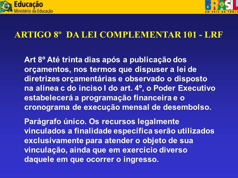 Disposições dos arts. 8º. e 9º. da LRF: Art. 8º. Cronograma de Execução Mensal de Desembolsos Art. 8º. Cronograma de Execução Mensal de Desembolsos Ar
