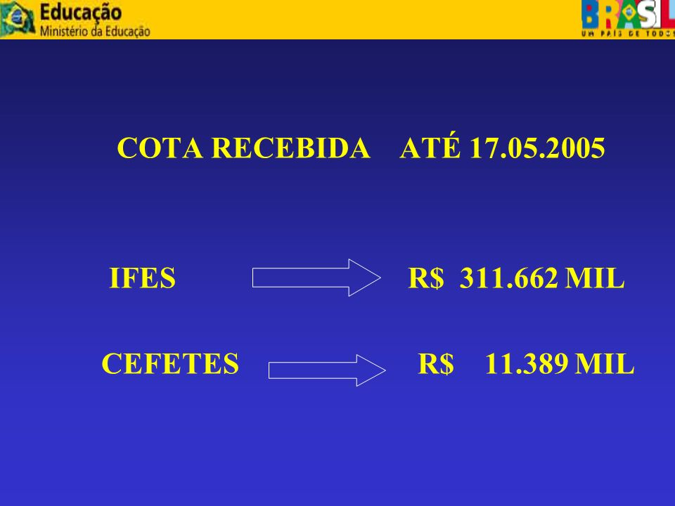 DEMONSTRATIVO DOS RESTOS A PAGAR IFES CEFETS INSCRITOS COTA RECEBIDA DE RP VALORES PAGOS MIL UNIDADES FONTES 0100 E 0112 100.654 4.949 62.19255.721 3.