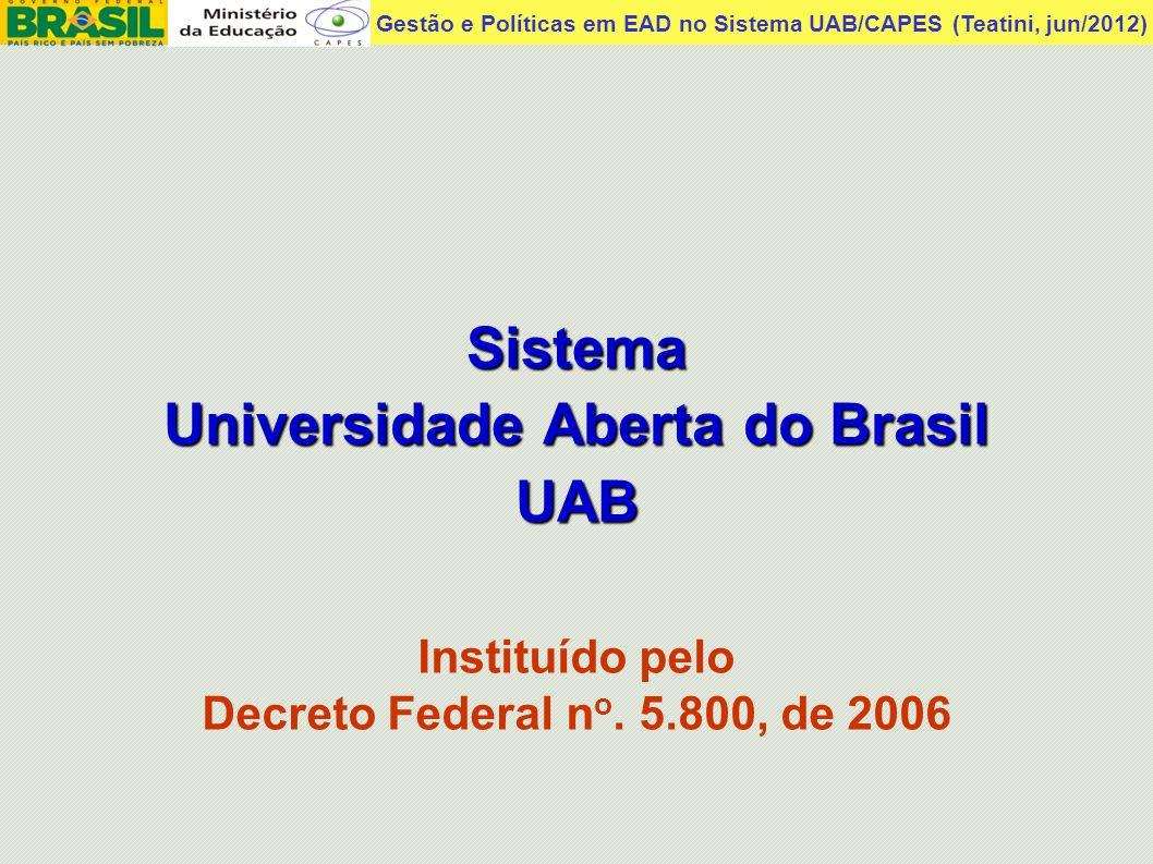Gestão e Políticas em EAD no Sistema UAB/CAPES (Teatini, jun/2012)Sistema Universidade Aberta do Brasil UAB Instituído pelo Decreto Federal n o. 5.800