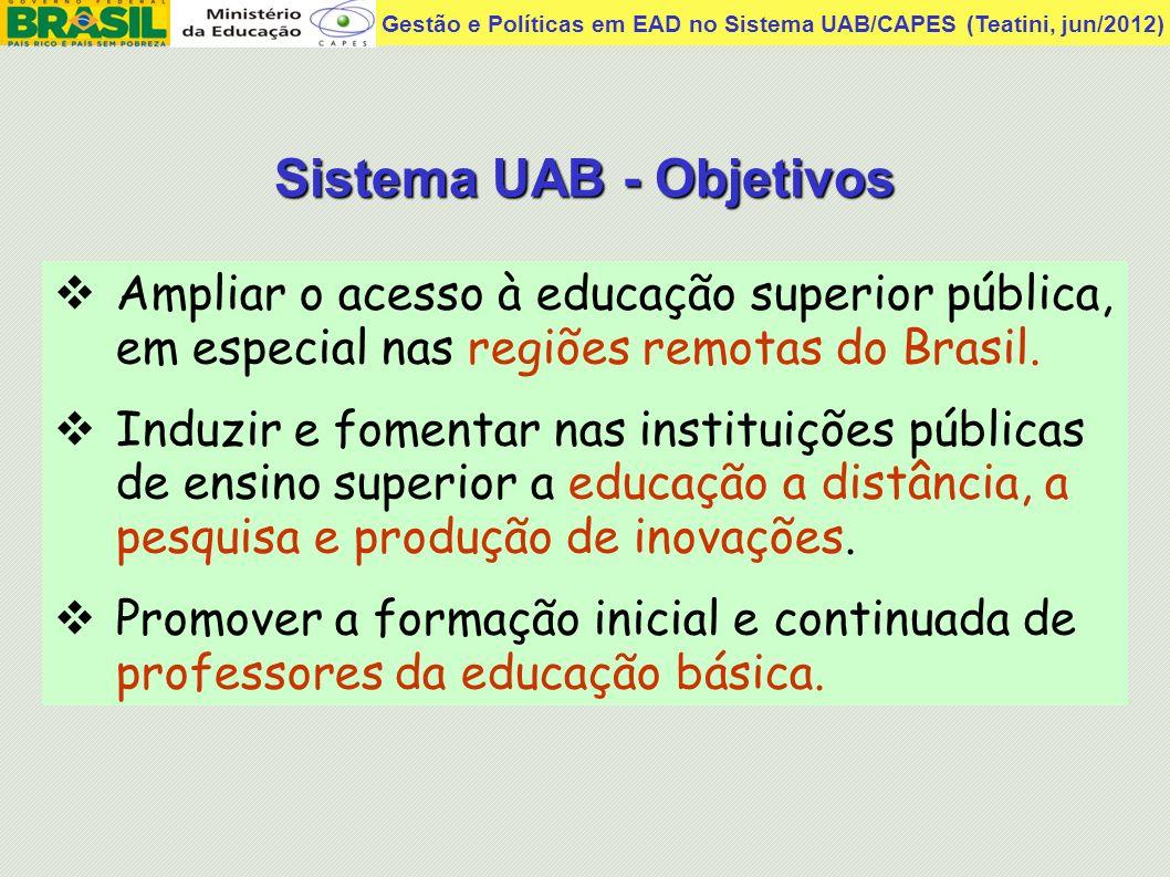 Gestão e Políticas em EAD no Sistema UAB/CAPES (Teatini, jun/2012) Sistema UAB - Objetivos Ampliar o acesso à educação superior pública, em especial n