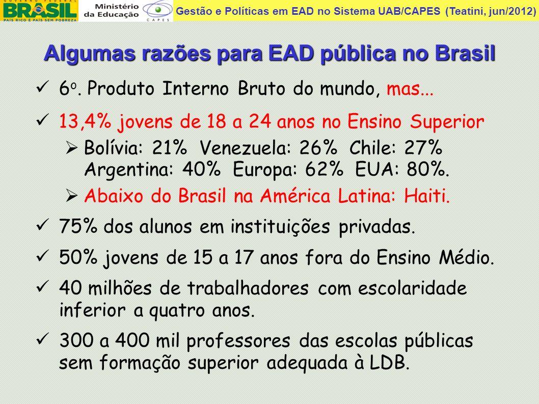 Gestão e Políticas em EAD no Sistema UAB/CAPES (Teatini, jun/2012) 6 o. Produto Interno Bruto do mundo, mas... 13,4% jovens de 18 a 24 anos no Ensino