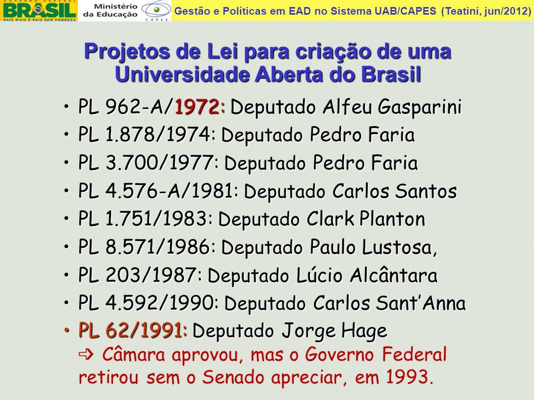 Gestão e Políticas em EAD no Sistema UAB/CAPES (Teatini, jun/2012) PL 962-A/1972: Deputado Alfeu GaspariniPL 962-A/1972: Deputado Alfeu Gasparini PL 1