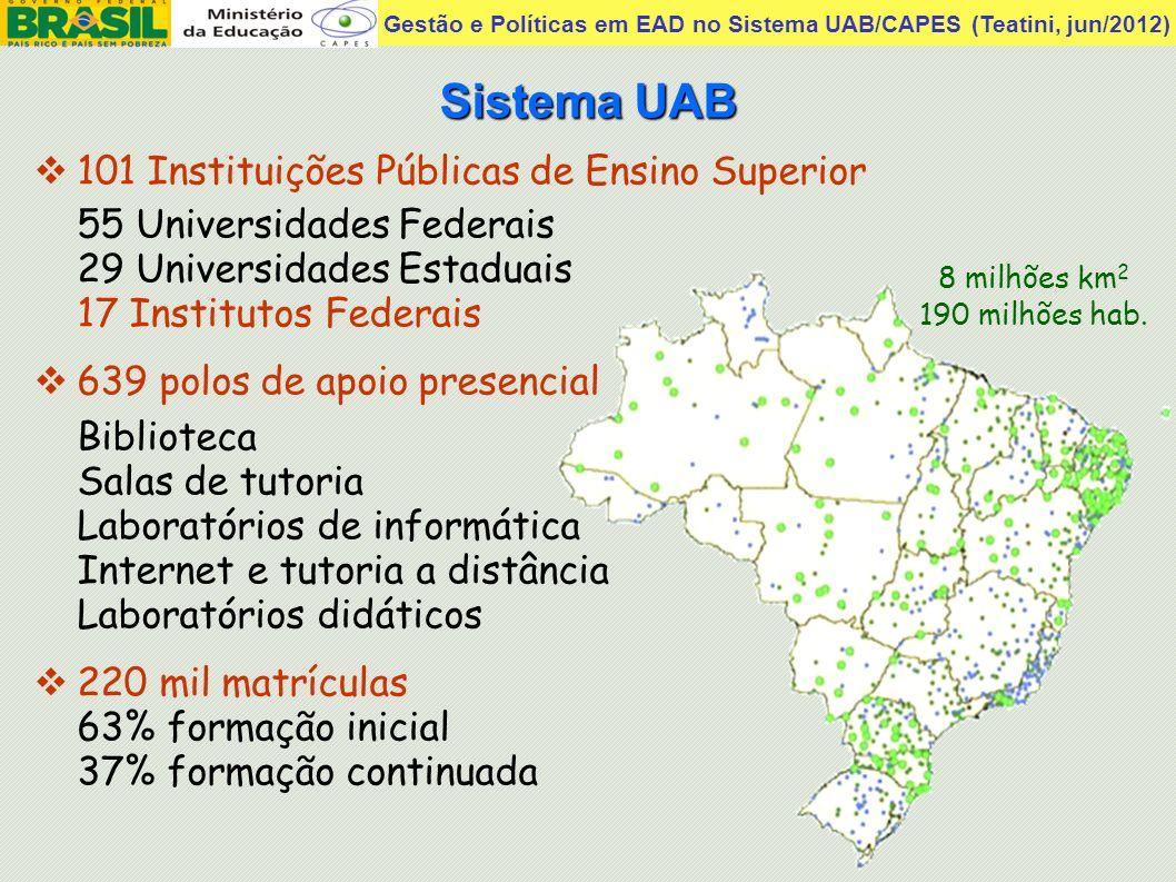 Gestão e Políticas em EAD no Sistema UAB/CAPES (Teatini, jun/2012) 101 Instituições Públicas de Ensino Superior 55 Universidades Federais 29 Universid