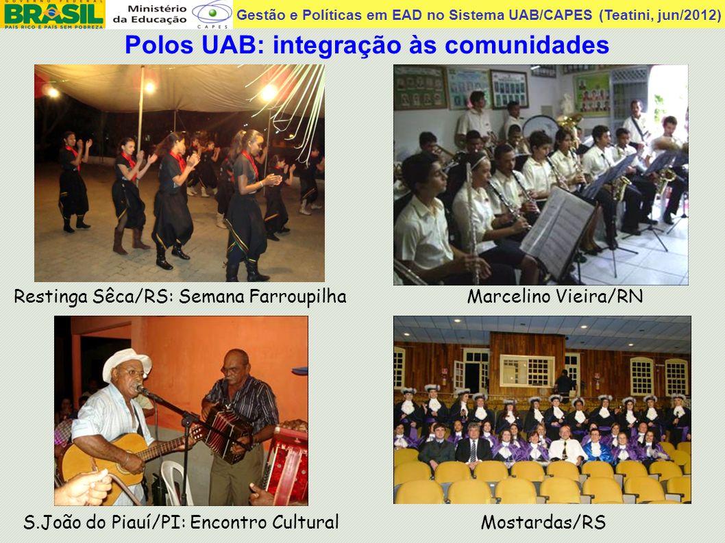 Gestão e Políticas em EAD no Sistema UAB/CAPES (Teatini, jun/2012) Polos UAB: integração às comunidades Restinga Sêca/RS: Semana Farroupilha S.João do