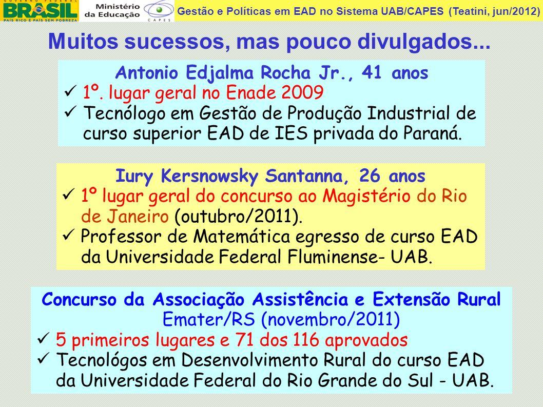 Gestão e Políticas em EAD no Sistema UAB/CAPES (Teatini, jun/2012) Muitos sucessos, mas pouco divulgados... Antonio Edjalma Rocha Jr., 41 anos 1º. lug