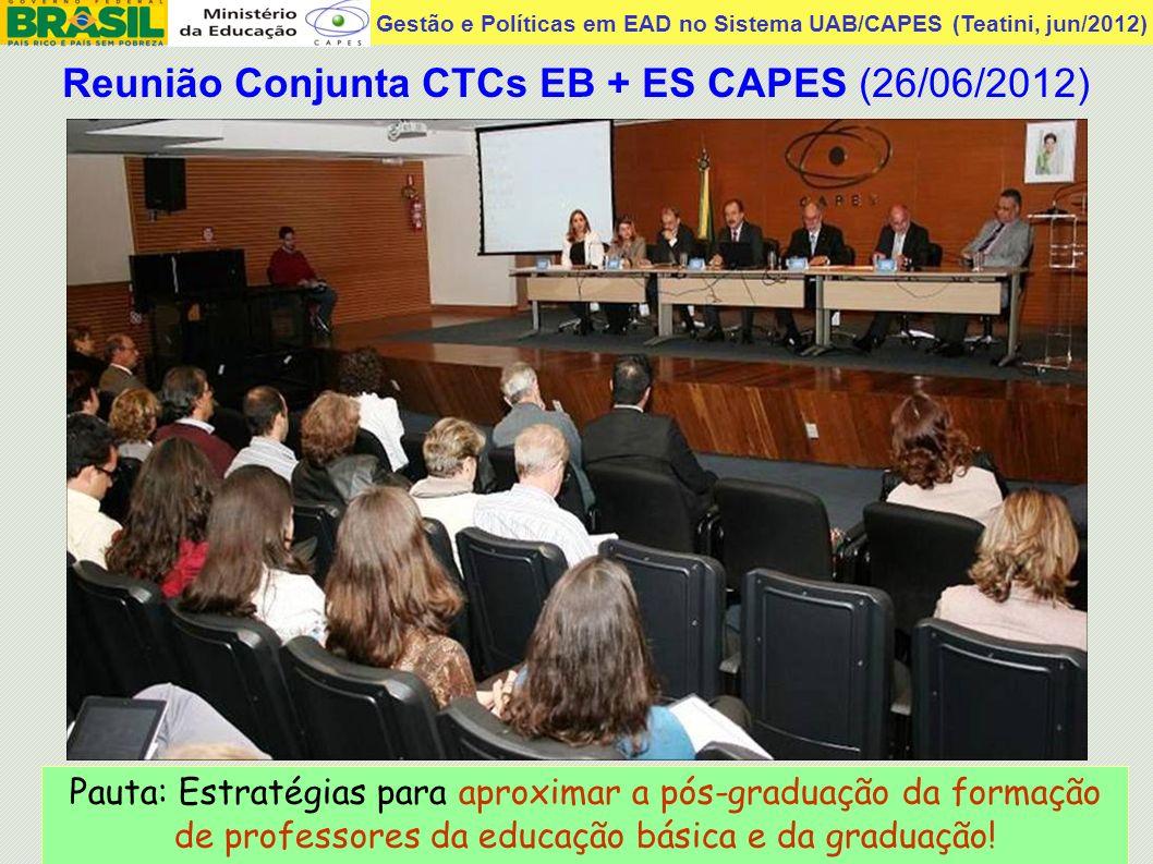 Gestão e Políticas em EAD no Sistema UAB/CAPES (Teatini, jun/2012) Reunião Conjunta CTCs EB + ES CAPES (26/06/2012) Pauta: Estratégias para aproximar