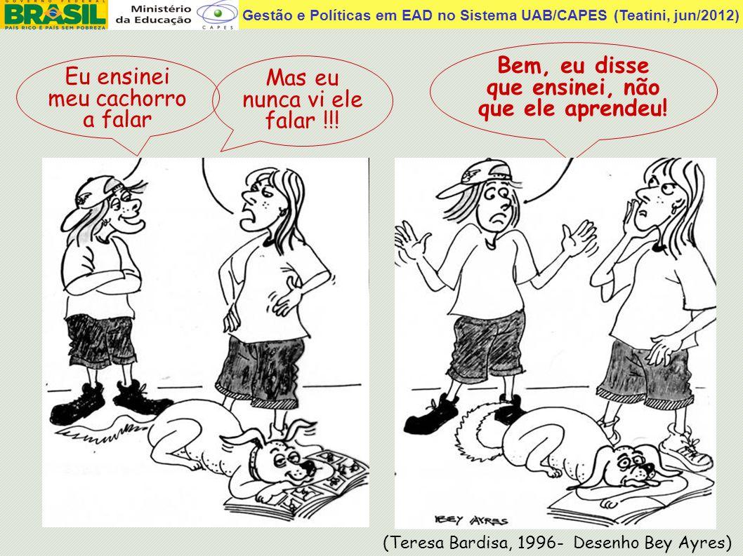Gestão e Políticas em EAD no Sistema UAB/CAPES (Teatini, jun/2012) Eu ensinei meu cachorro a falar Mas eu nunca vi ele falar !!! Bem, eu disse que ens