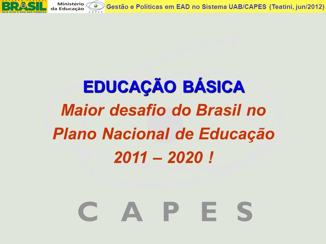 Gestão e Políticas em EAD no Sistema UAB/CAPES (Teatini, jun/2012) EDUCAÇÃO BÁSICA Maior desafio do Brasil no Plano Nacional de Educação 2011 – 2020 !