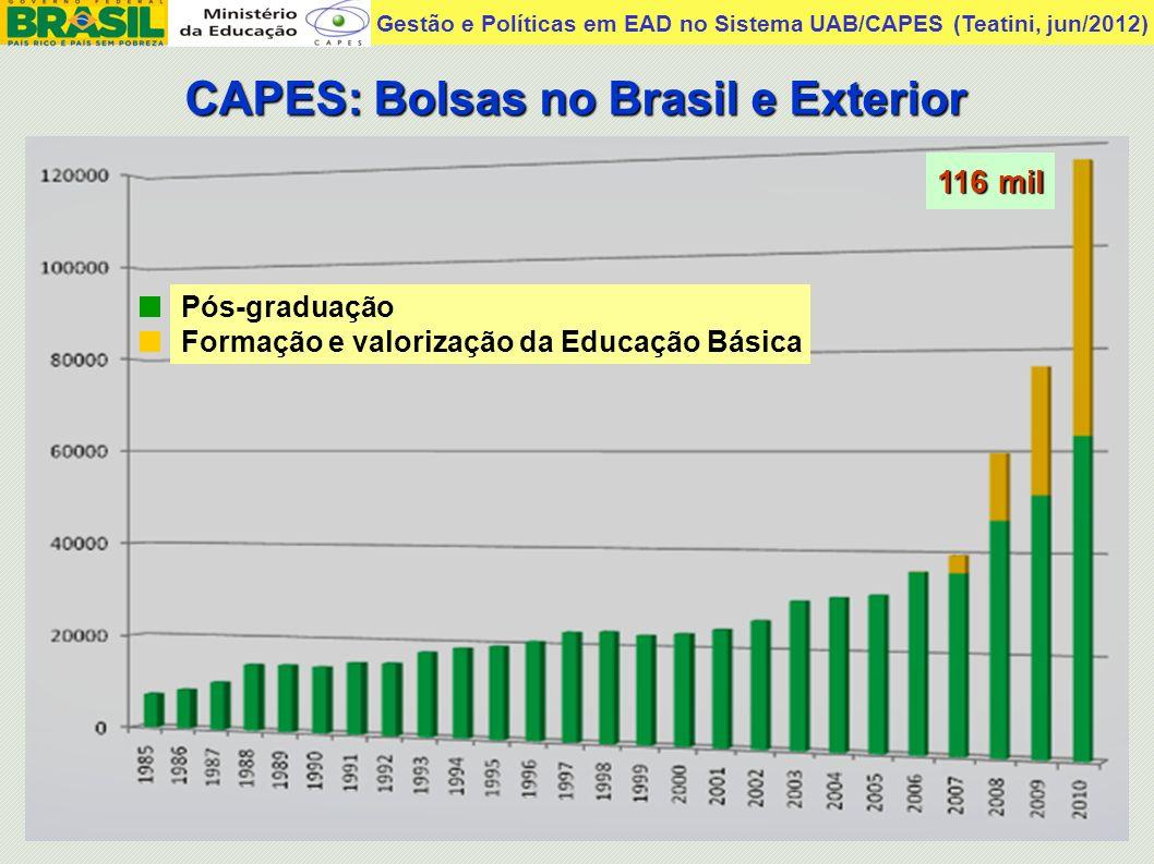 Gestão e Políticas em EAD no Sistema UAB/CAPES (Teatini, jun/2012) CAPES: Bolsas no Brasil e Exterior 116 mil Pós-graduação Formação e valorização da