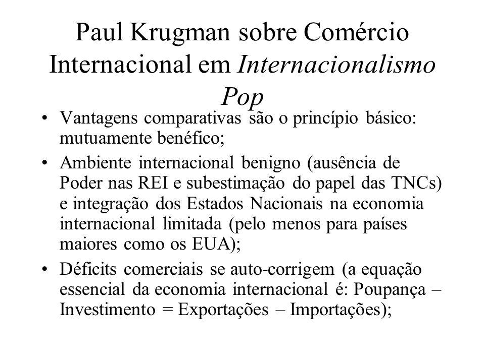Paul Krugman sobre Comércio Internacional em Internacionalismo Pop Vantagens comparativas são o princípio básico: mutuamente benéfico; Ambiente intern