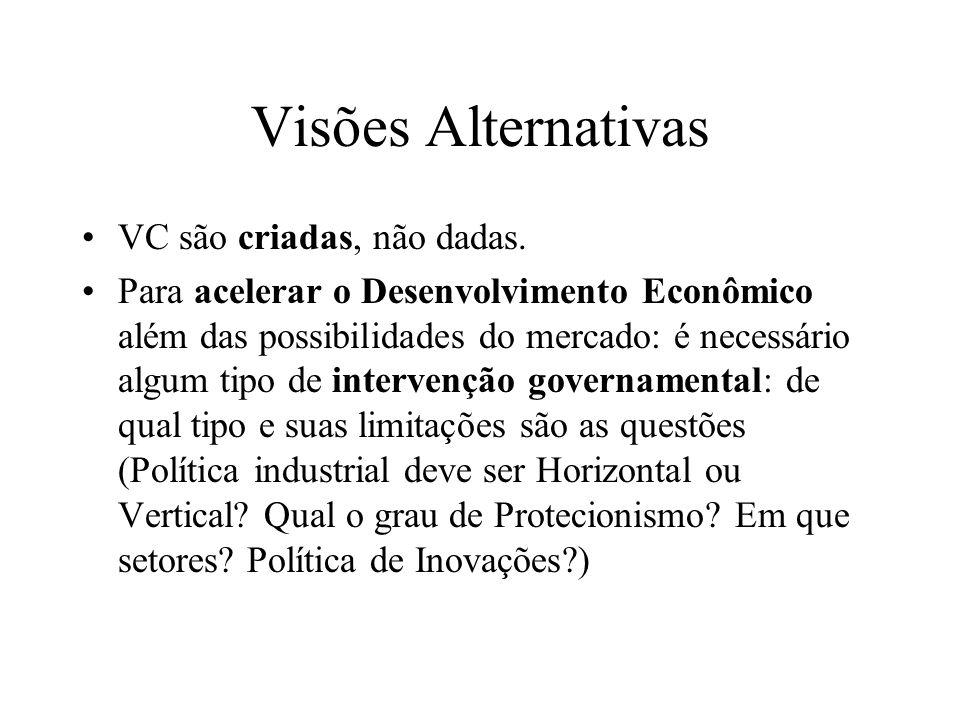 Visões Alternativas VC são criadas, não dadas. Para acelerar o Desenvolvimento Econômico além das possibilidades do mercado: é necessário algum tipo d
