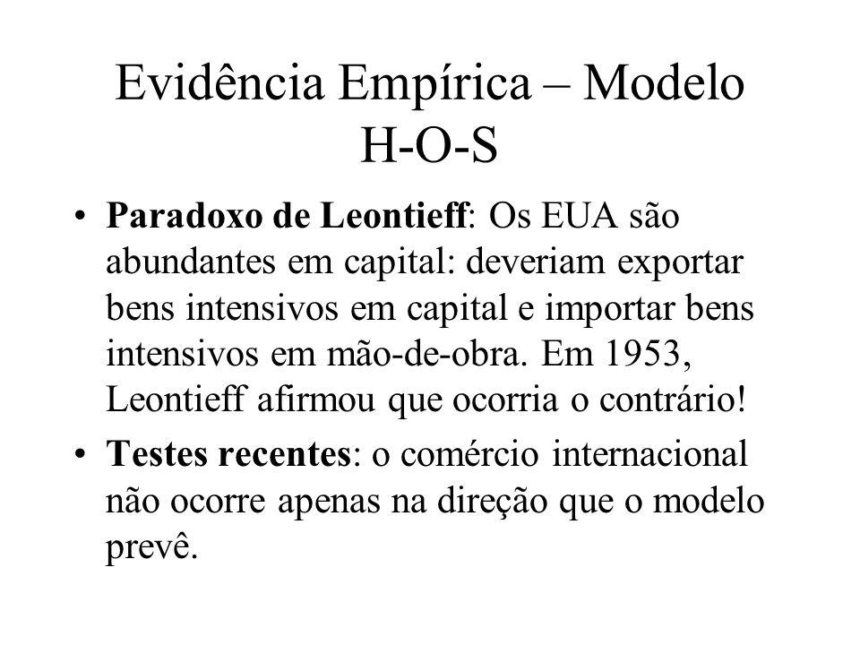 Evidência Empírica – Modelo H-O-S Paradoxo de Leontieff: Os EUA são abundantes em capital: deveriam exportar bens intensivos em capital e importar ben
