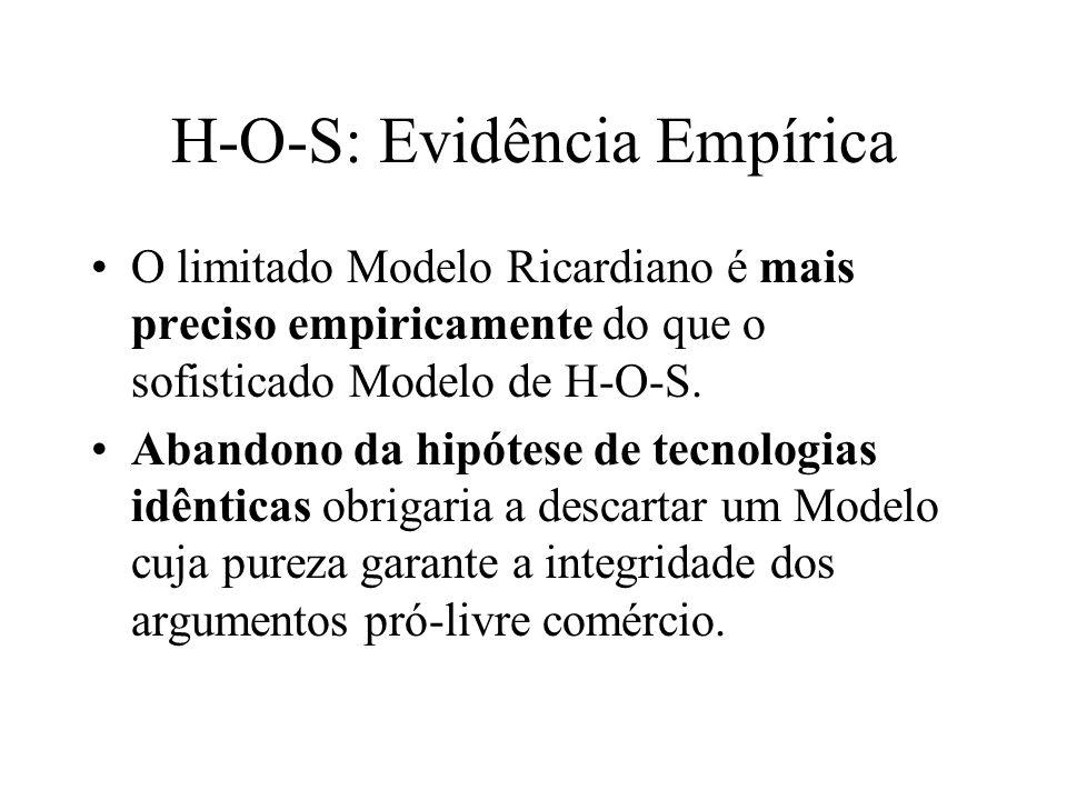 H-O-S: Evidência Empírica O limitado Modelo Ricardiano é mais preciso empiricamente do que o sofisticado Modelo de H-O-S. Abandono da hipótese de tecn