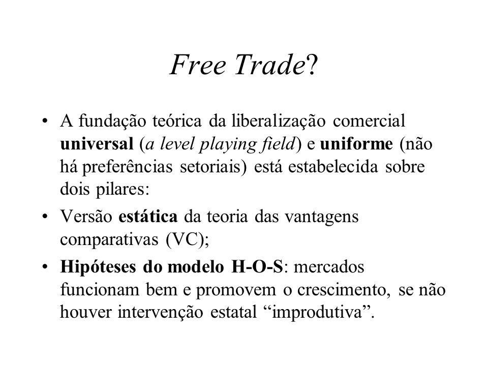 Free Trade? A fundação teórica da liberalização comercial universal (a level playing field) e uniforme (não há preferências setoriais) está estabeleci