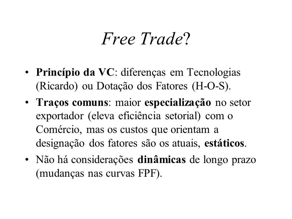Free Trade? Princípio da VC: diferenças em Tecnologias (Ricardo) ou Dotação dos Fatores (H-O-S). Traços comuns: maior especialização no setor exportad