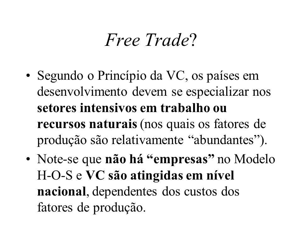 Free Trade? Segundo o Princípio da VC, os países em desenvolvimento devem se especializar nos setores intensivos em trabalho ou recursos naturais (nos