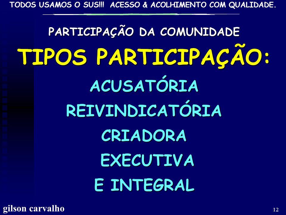 TODOS USAMOS O SUS!!! ACESSO & ACOLHIMENTO COM QUALIDADE. gilson carvalho 11 PARTICIPAÇÃO DA COMUNIDADE