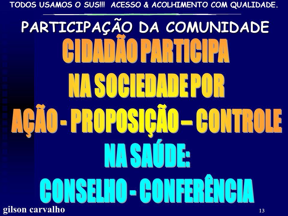 TODOS USAMOS O SUS!!! ACESSO & ACOLHIMENTO COM QUALIDADE. gilson carvalho 12 PARTICIPAÇÃO DA COMUNIDADE TIPOS PARTICIPAÇÃO: ACUSATÓRIAREIVINDICATÓRIAC