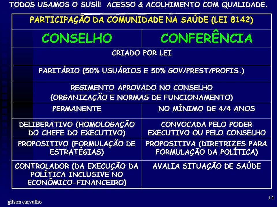 TODOS USAMOS O SUS!!! ACESSO & ACOLHIMENTO COM QUALIDADE. gilson carvalho 13 PARTICIPAÇÃO DA COMUNIDADE