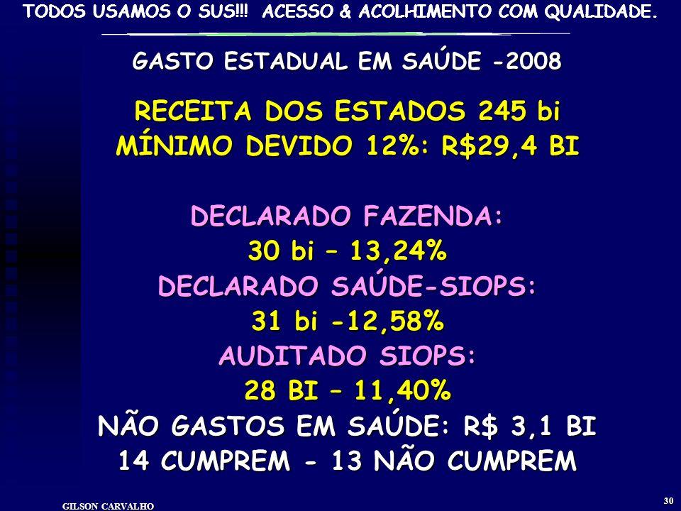 TODOS USAMOS O SUS!!! ACESSO & ACOLHIMENTO COM QUALIDADE. GILSON CARVALHO 29 DÉBITO DOS ESTADOS - EC-29 – 2000-2008 ANONº ESTADOS QUE DESCUMPRIRAM A E