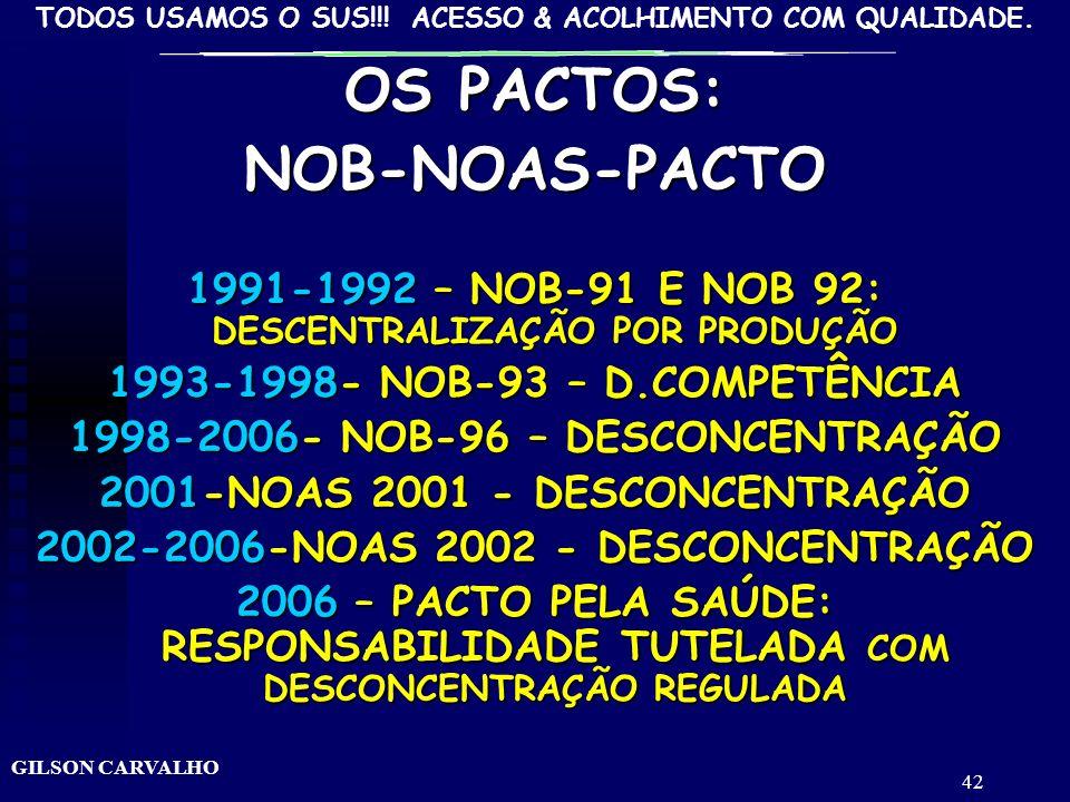 TODOS USAMOS O SUS!!! ACESSO & ACOLHIMENTO COM QUALIDADE. GILSON CARVALHO 41 VIAJANDO PELA HISTÓRIA DA CONSTRUÇÃO DO SISTEMA DE SAÚDE NO BRASIL NOBS-